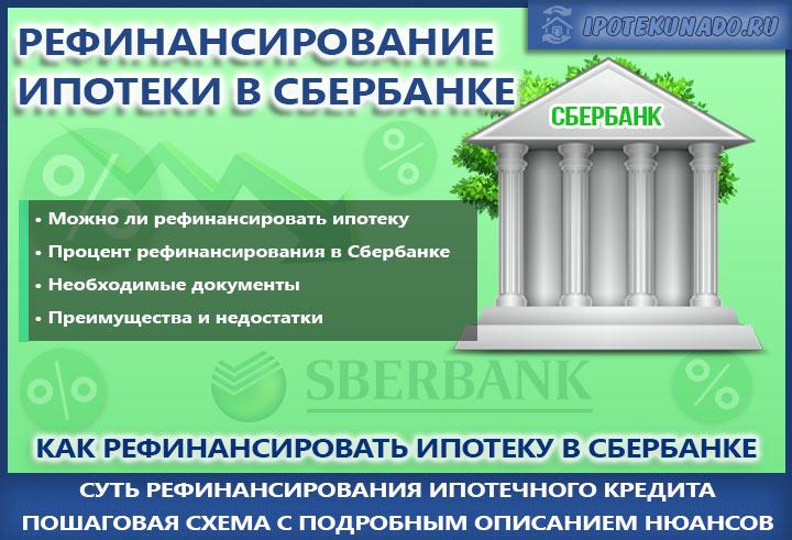 Банк микрокредит