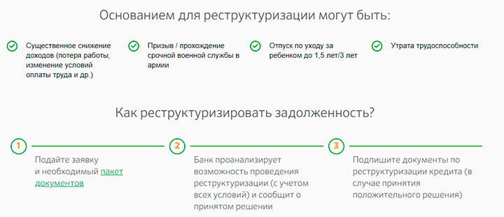 реструктуризация по кредитной карте сбербанка