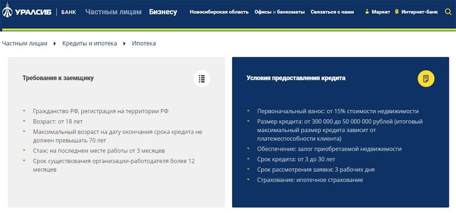 взять ипотеку без первоначального взноса с плохой кредитной историей и просрочкамивтб банк санкт петербург кредит